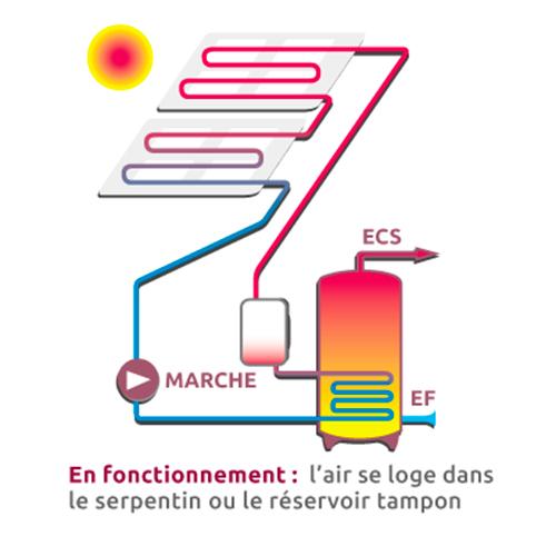 chauffe eau solaire cesi