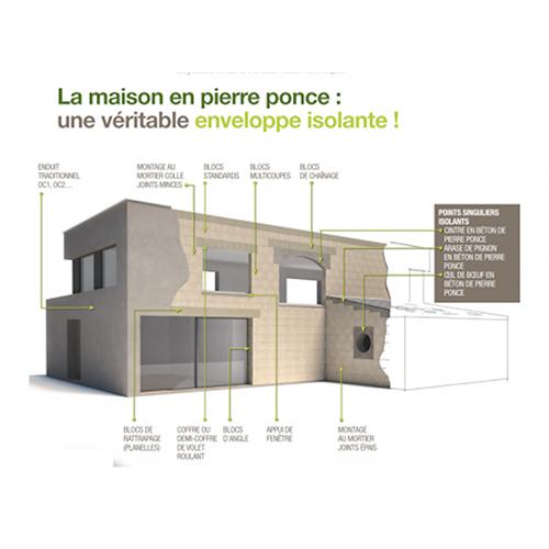 construction écologique poncebloc